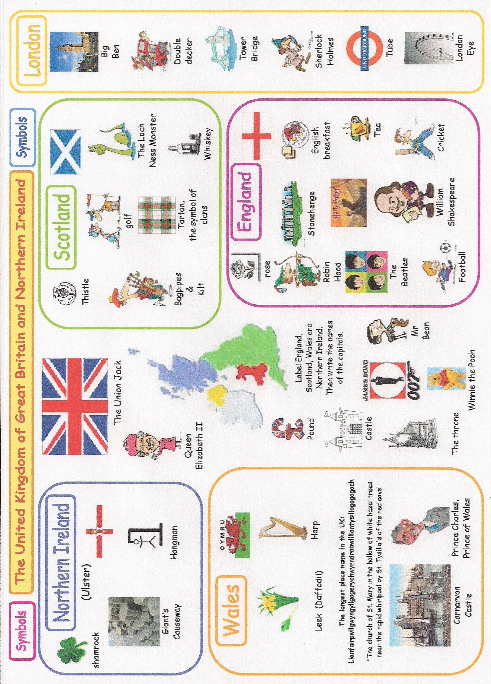 uk symbols elt country study pinterest anglais 6 me anglais enfant and exercice anglais. Black Bedroom Furniture Sets. Home Design Ideas