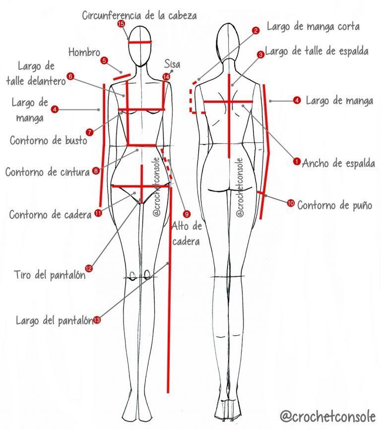 Tablas de medidas para tejidos a crochet y 2 agujas | tablas de ...