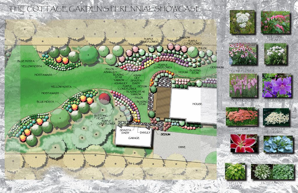 For The Country Garden Or Cottage Garden Design Plans Are Home