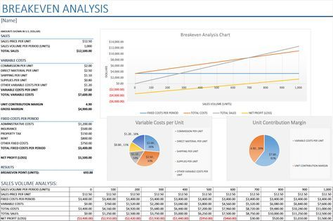 Breakeven Analysis With Charts  Accounting Mngt    Group