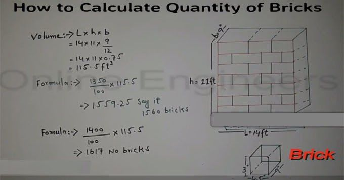 How To Calculate Quantity Of Bricks In Building Building Construction Materials Construction Business Brick