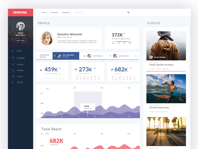 50 User profile page — Design Inspiration – Muzli -Design ...