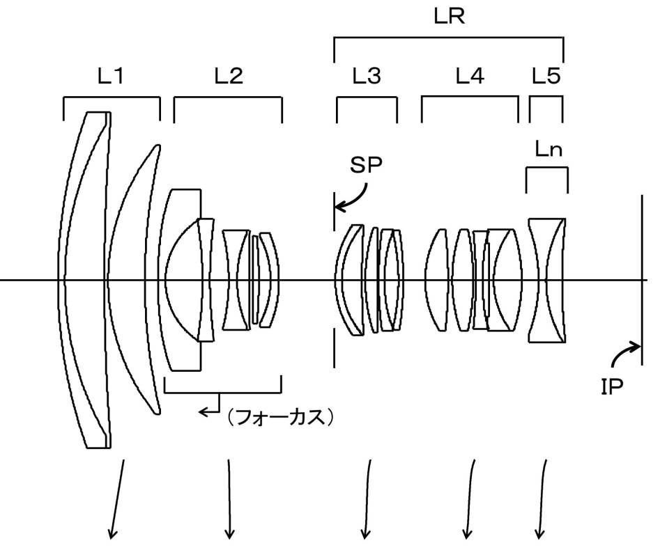 Canon Patent For RF 28-70mm F/2-2.8 For EOS R (with no