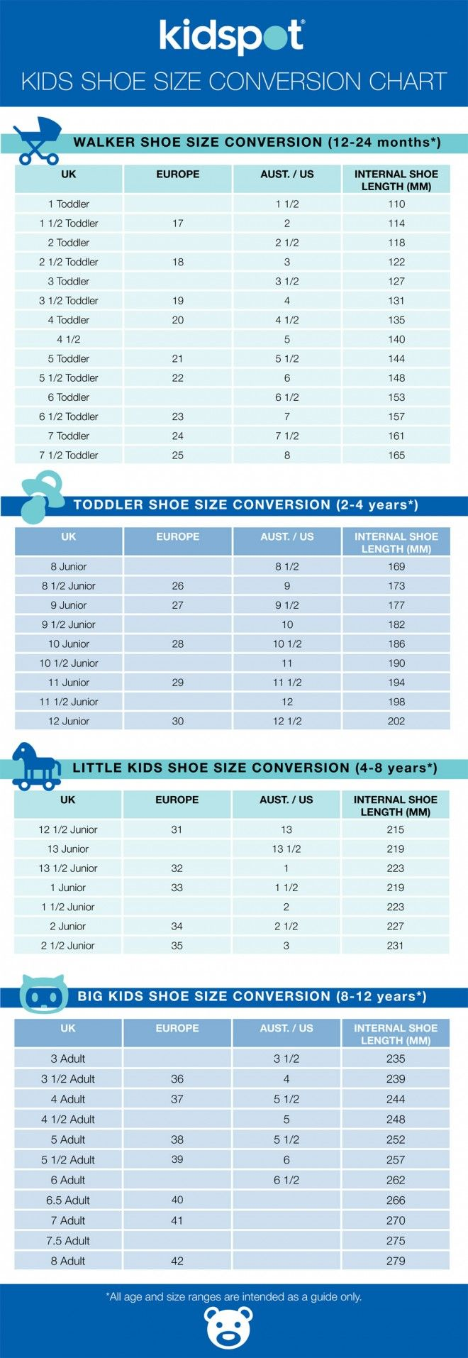 Kids shoe size conversion chart kids childcare pinterest kids shoe size conversion chart nvjuhfo Images
