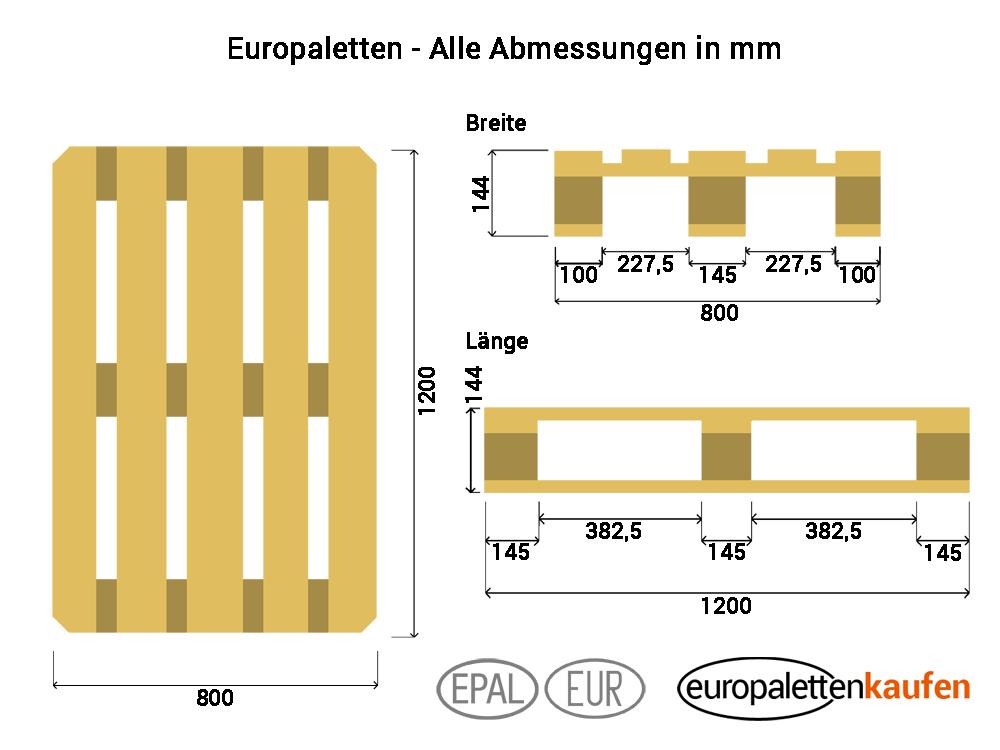Europaletten Masse Wie Gross Ist Eine Europalette Europaletten Masse Sind Streng Nach Den Richtlinien Der European Pallet A In 2020 Pallet Dimensions Euro Pallets Pallet