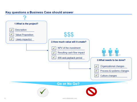 Learn how to do a business case with editable powerpoint slides and simple business case template by ex mckinsey consultants slideshare accmission Images