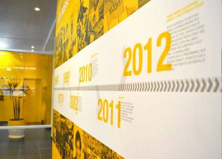 「company timelines wall graphics」の画像検索結果