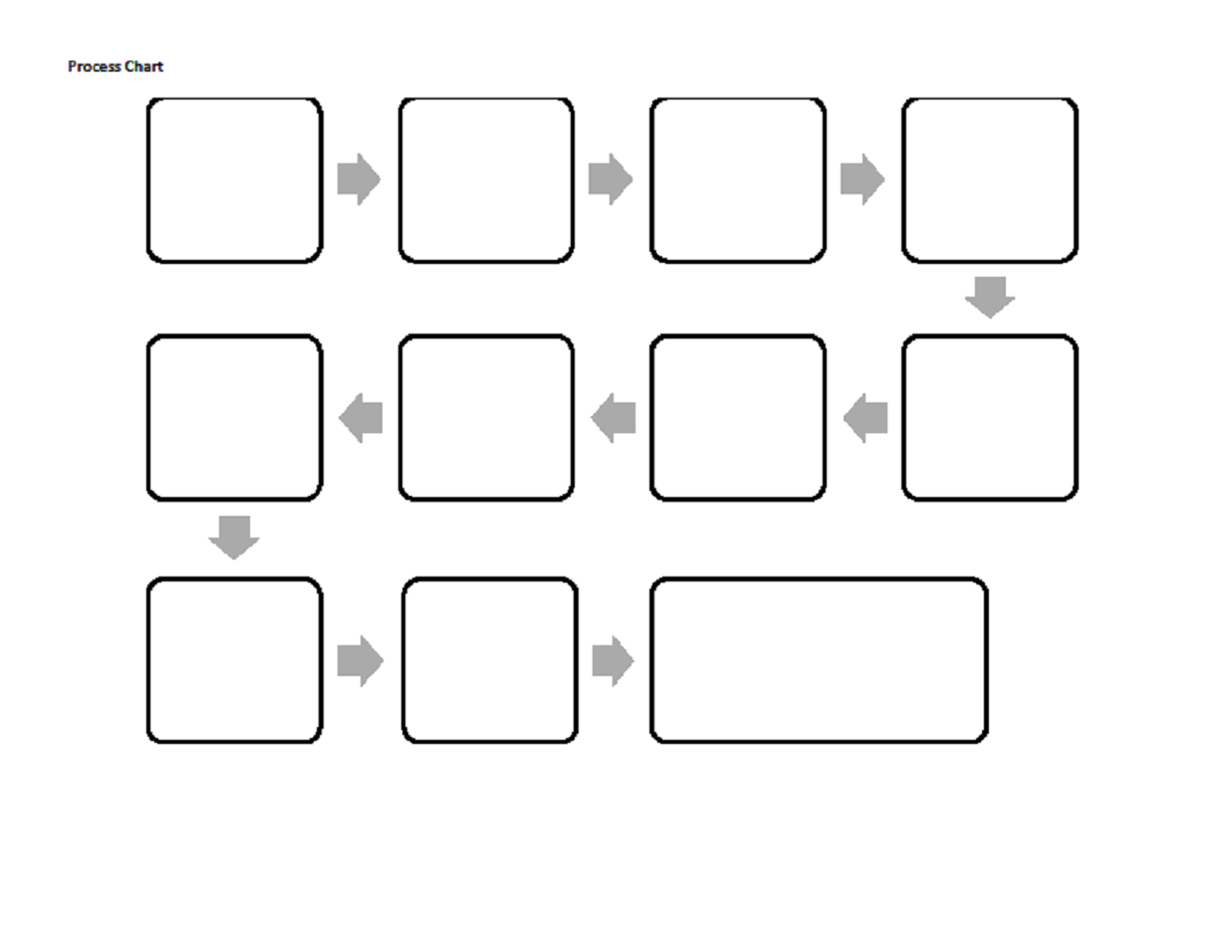Process chart blank 150 math equations equation and chart blank flow chart may be used for reading comprehension may be helpful for sequential nvjuhfo Gallery