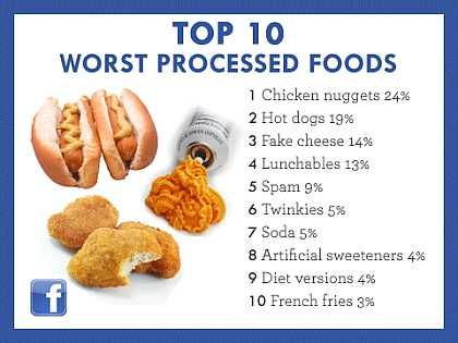 Non Gmo Food Versu Fact Pro And Con Processed Health Nutrition Genetically Modified Organism List