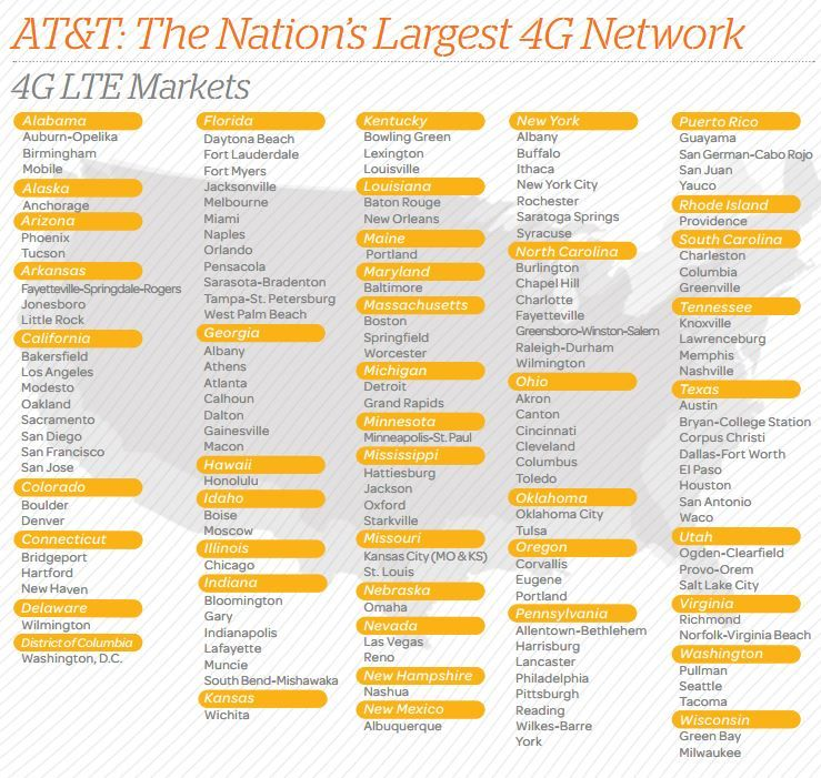 At 4g Lte Spreads Now Totals 141 Markets List Yauco Guayama New Albany