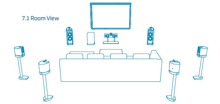 7 2 Speaker Placement Buscar Con Google Surround Sound Digital Trends Best Surround Sound