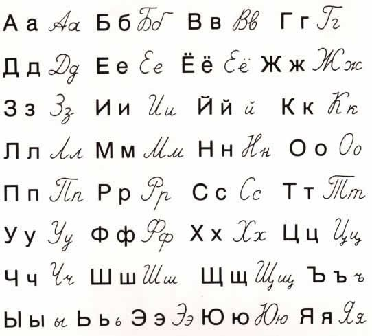 Alphabet Russe Cyrillique Lettres Russes Manuscrites Travel