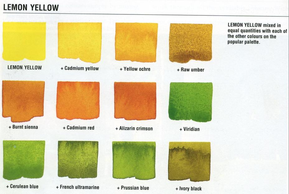 Pin By Josiane Cobert On Watercolour Painting Color Mixing Color Mixing Chart Watercolor Mixing