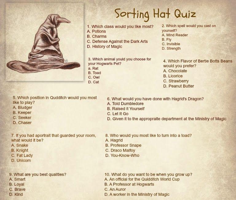 Sorting Hat Quiz | Potter | Pinterest