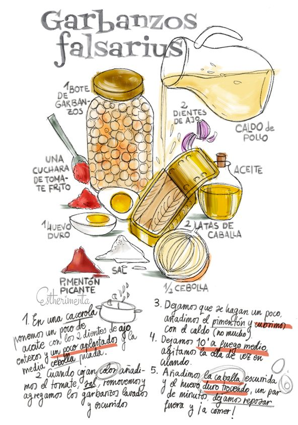estherimenta: Receta ilustrada de garbanzos falsarius, illustrated recipe