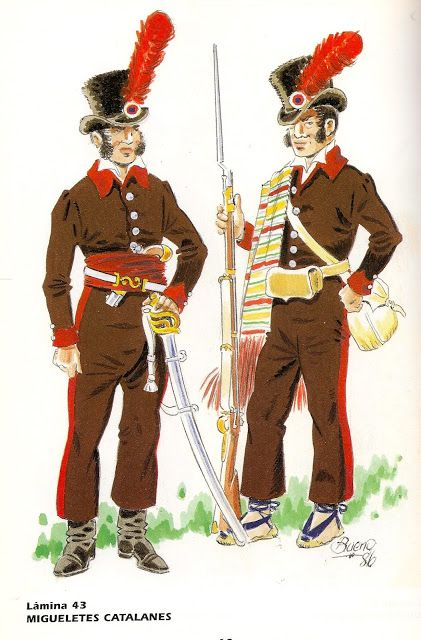 Migueletes Catalanes 1808 Uniformes Militares Guerras Napoleonicas Militar
