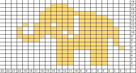 Tricksy Knitter chartmaker