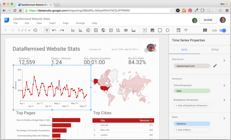 A First Look At Google Data Studio 7wdata Data Visualization Website Stats Data Science