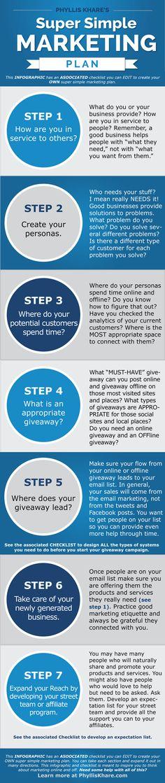 Super Simple Marketing Plan template infographic! Entrepreneur - marketing business plan template