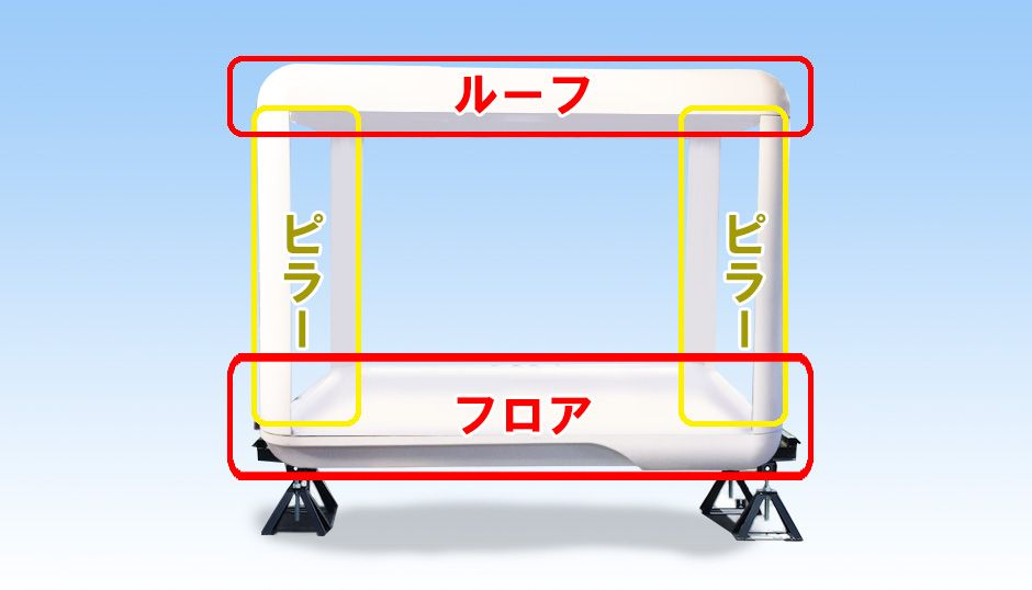 マルチユースキャビンとは マルチユースキャビンのページ キャビン 移動販売車 断熱材