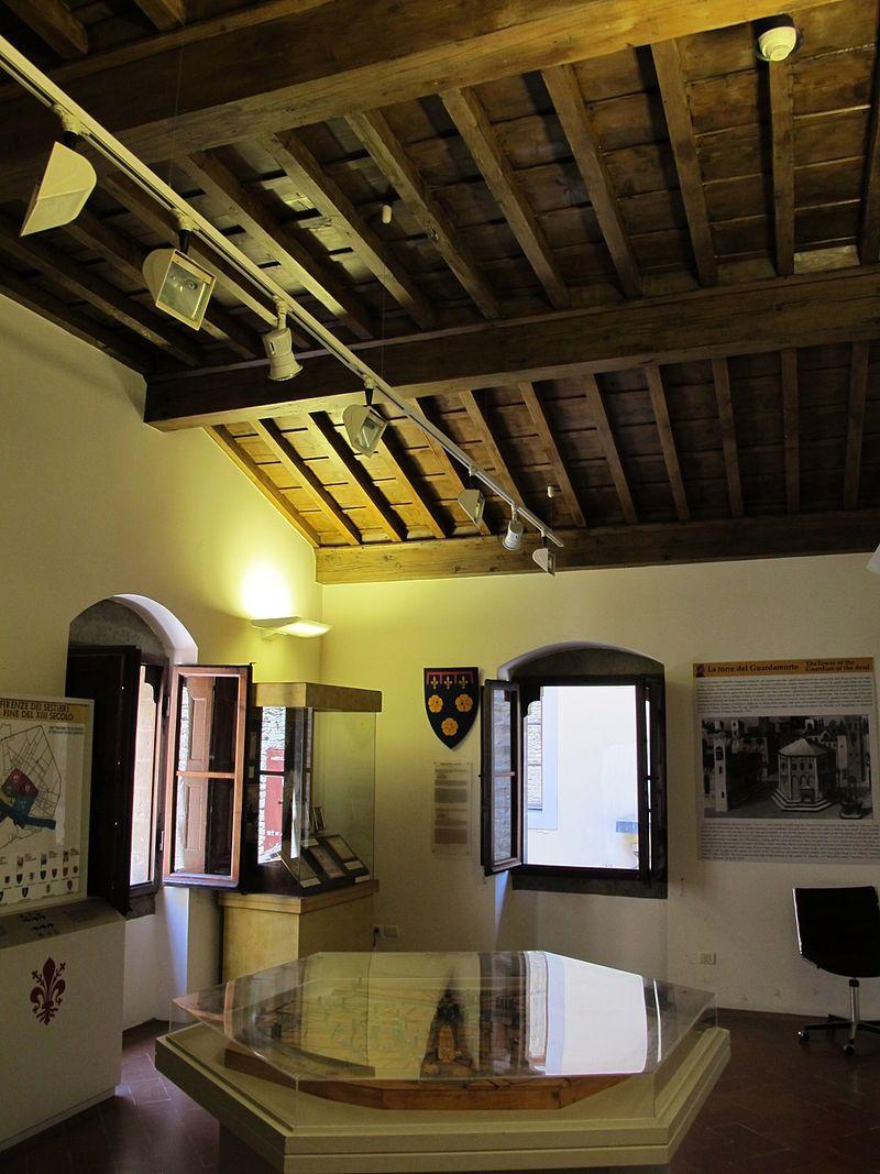 Casa Di Dante Case Firenze Dante Alighieri