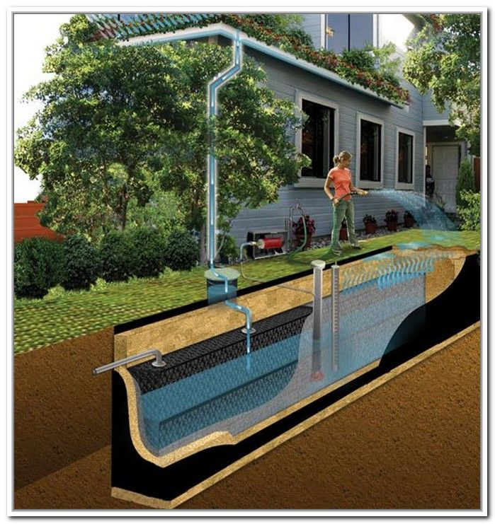 underground water storage containers