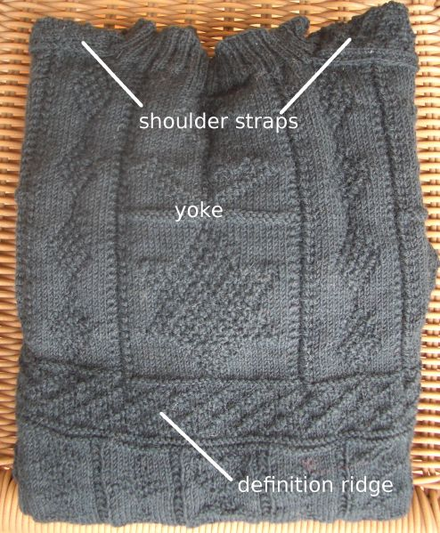3f056432c49062 Gansey yoke. Gansey yoke Sweater Knitting Patterns ...
