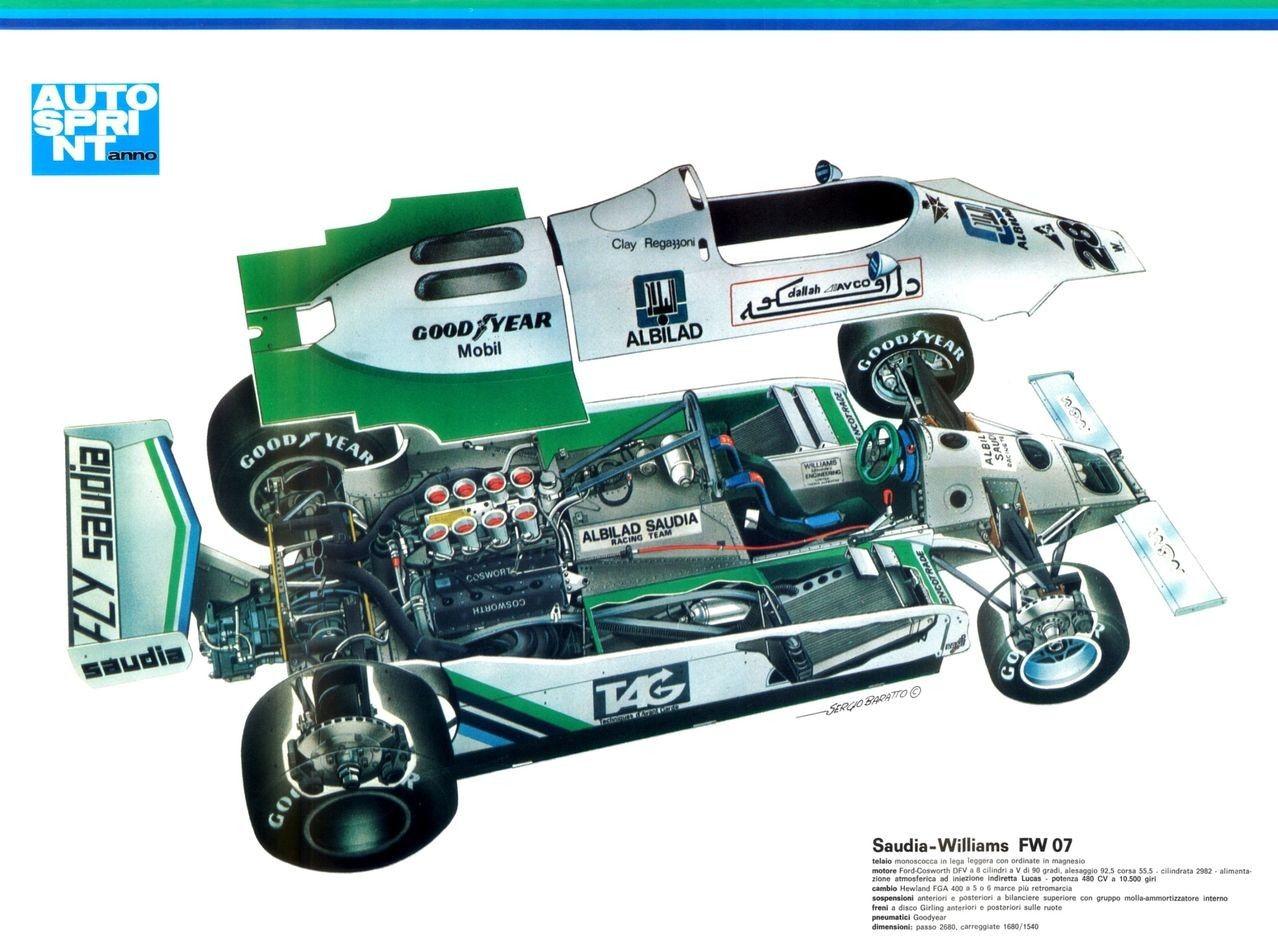 Pin By Tar Antal On Formula 1 Classic Racing Cars Classic Motors Classic Racing