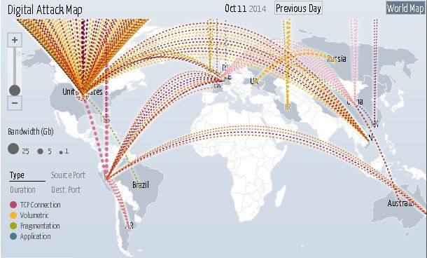 Ddos attacks in the world of internet security digital attack map ddos attacks in the world of internet security digital attack map top daily ddos attacks gumiabroncs Choice Image