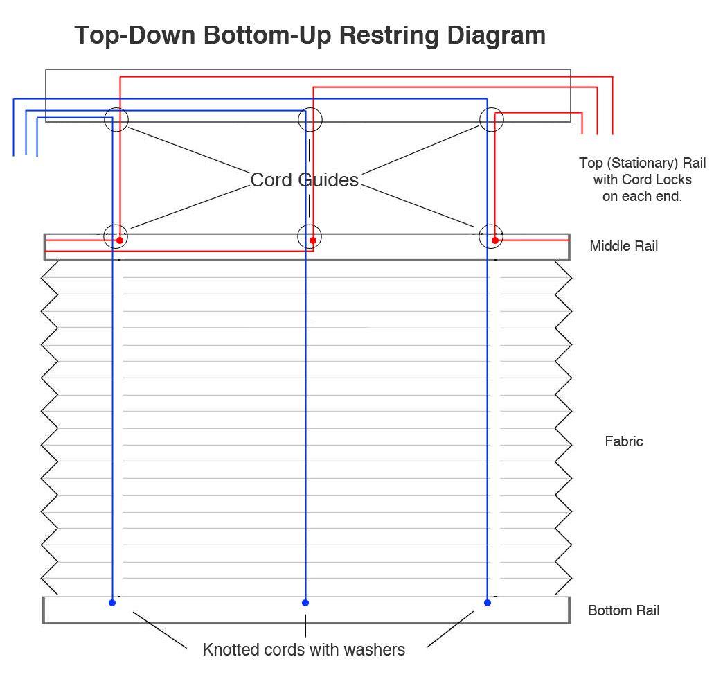 Pin On Blind Repair Diagrams Amp Visuals