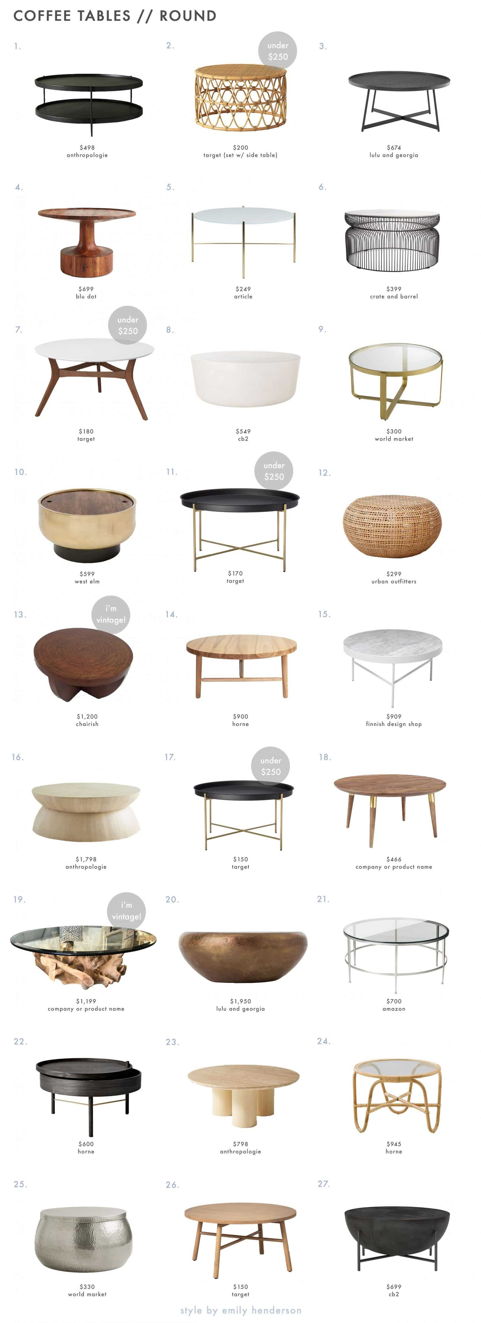 How To Pick A Coffee Table 105 Picks For Every Space Round Coffee Table Living Room Living Room Coffee Table Coffee Table For Small Living Room [ 4587 x 1670 Pixel ]