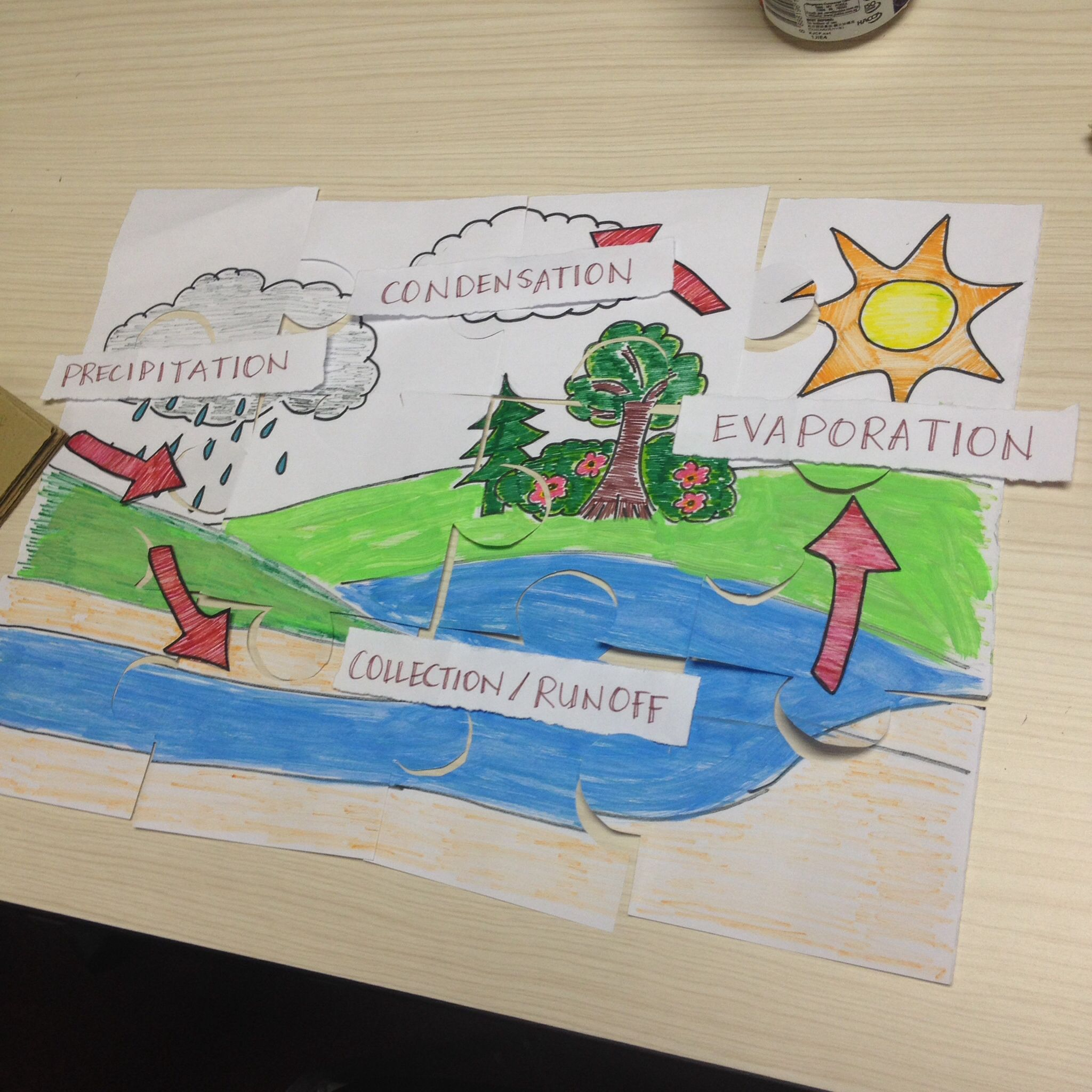 Diy Water Cycle Jigsaw Puzzle