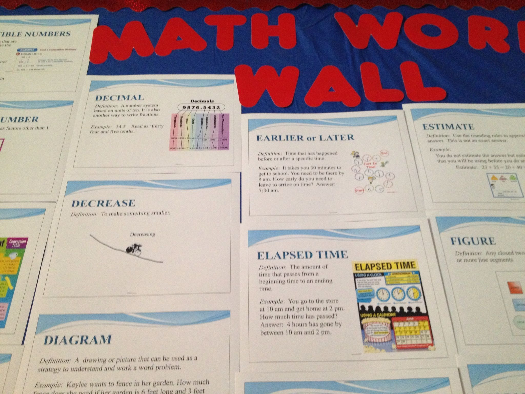 5th Grade Math Word Wall Example With Images