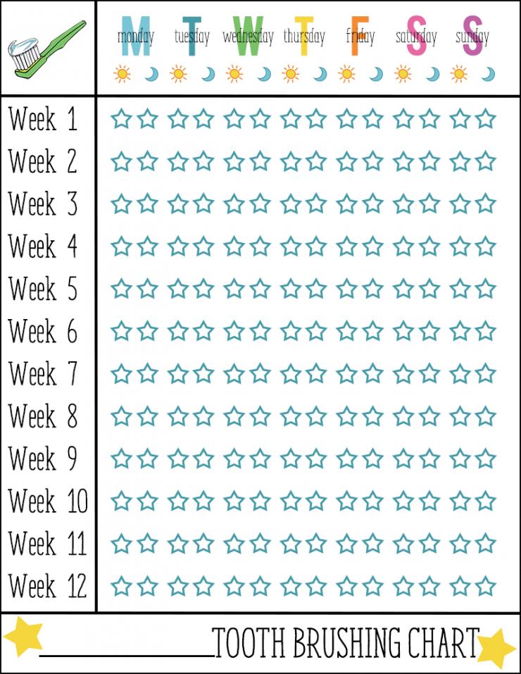 Tooth brushing chart pinterest teeth chart and behaviour chart