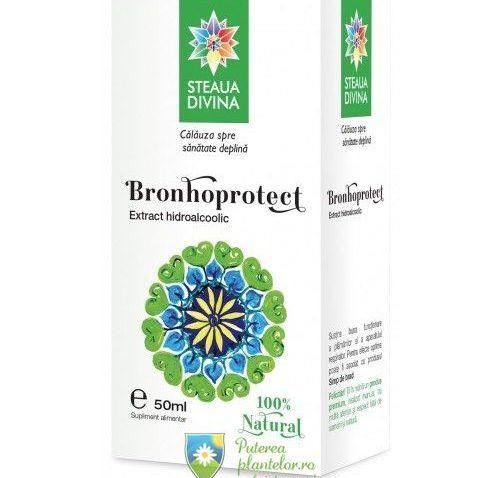 Produse din plante pentru menopauza
