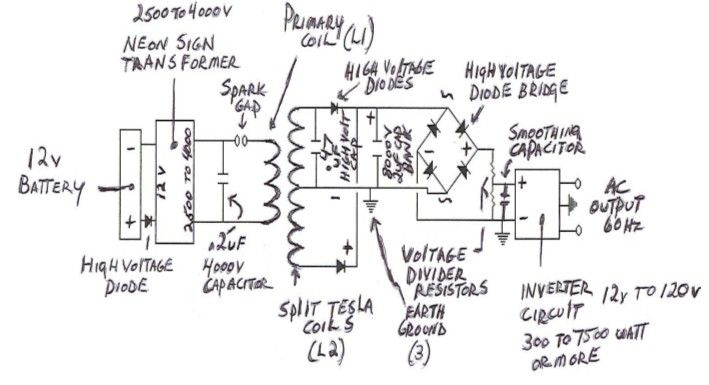 Hand Drawn Don Smith Schematic