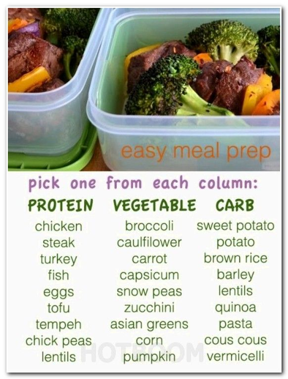 Chart food plan to gain muscle how lose weight in  week ph fruits for energy ways get pregnant with girl low carb diet recipes also rh pinterest