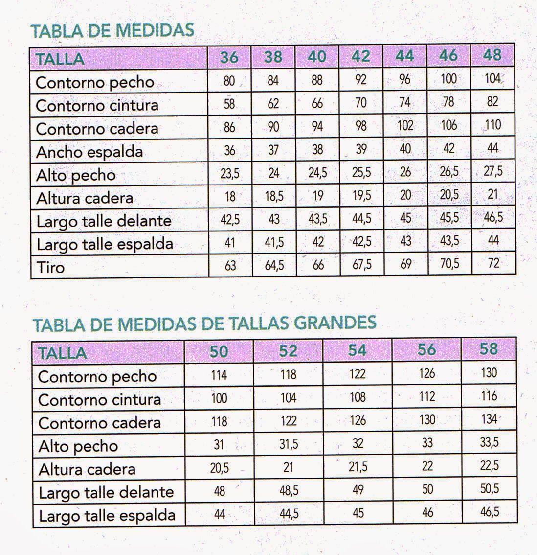 Patrones de Costura: TABLAS DE MEDIDAS PARA MUJER Y NIÑ@S ...