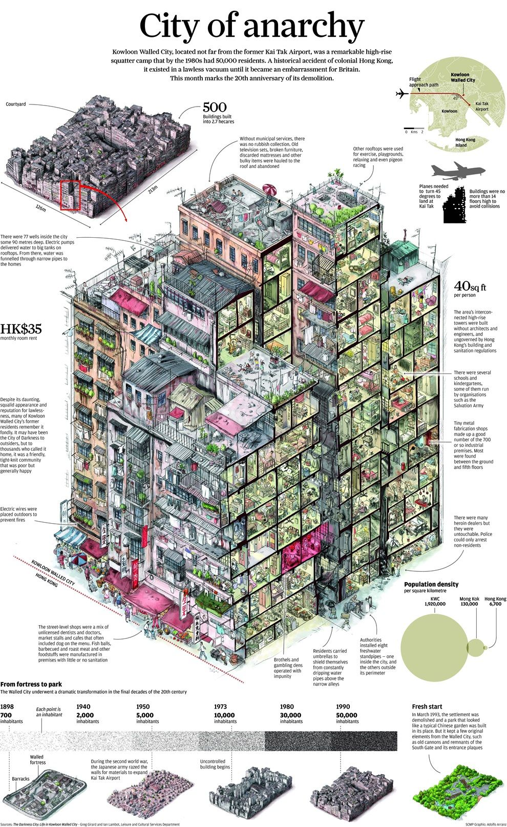 The Anatomy Of The World\'s Densest City | Design that I love ...