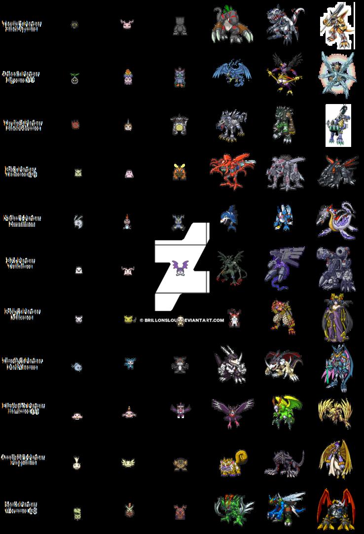 Digimon Americana Japanese Digivolution Chart Digimon Digimon Tattoo Digimon Digital Monsters