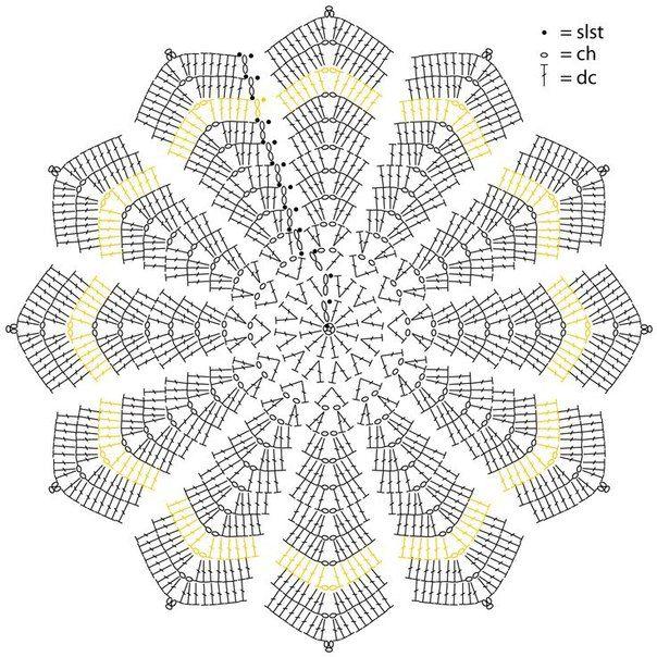 Pin de Margarita Aljancic en crochet   Pinterest   Manta, Patrones ...