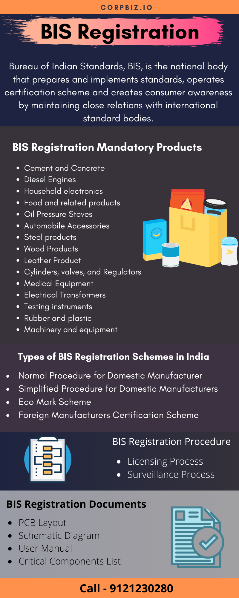 Online Bis Registration In India Corpbiz In 2020 Registration Certificate Legal Services