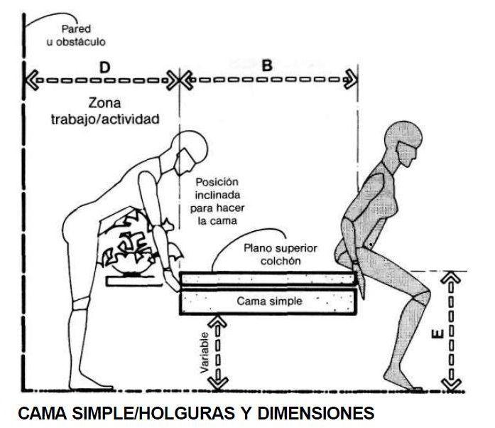 Muebles domoticos medidas antropometricas para dise ar for Medidas sofa cama 2 plazas