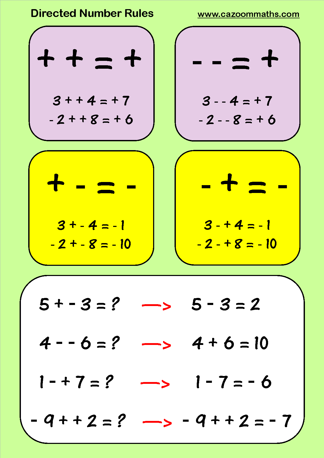 Number resources multiplication grid number and times tables number resources nvjuhfo Image collections
