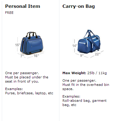 Carry On Bag Size Google Search