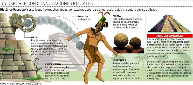 Juego De La Pelota De Los Mayas Buscar Con Google Agnostic Movie Posters Atheist