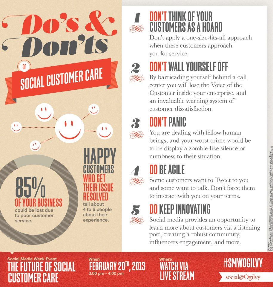 Do's & Don'ts of Social Customer Care Infographic