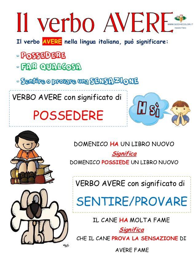 Risultati Immagini Per Il Verbo Essere In Italiano Scuola