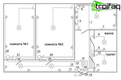 Vožnja i električne instalacije u stanu: sastav plana i
