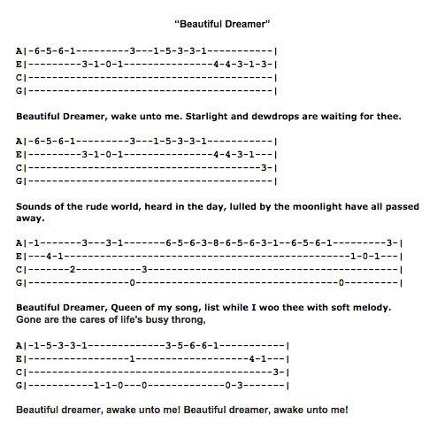 Beautiful Dreamer Ukulele Fingerpicking Pattern Ukulele Ukulele Fingerpicking Ukulele Music